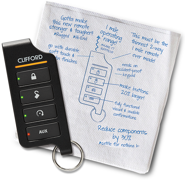 Clifford - Car Alarms | Remote Starters | Vehicle Security ...